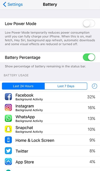 track your battery usage